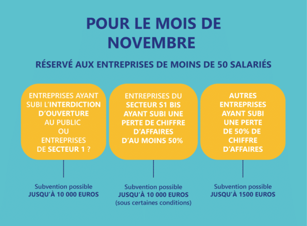 Fonds-de-solidarité-novembre