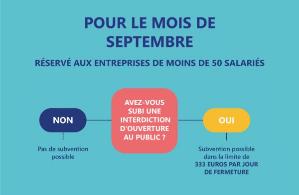 Fonds-de-solidarité-septembre